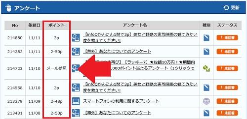 infoqアンケート